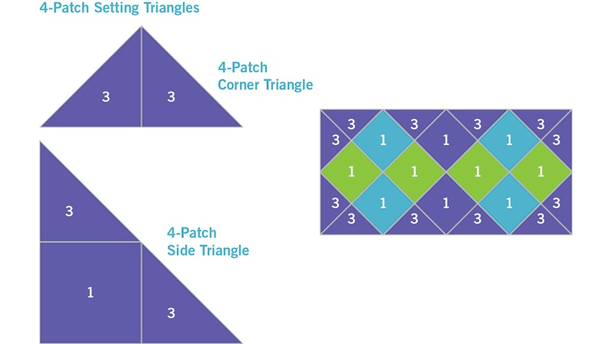 4-Patch_SettingTriangles