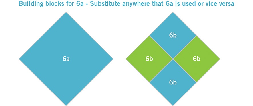 6a_Substitutions