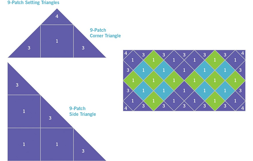 9-Patch_SettingTriangles