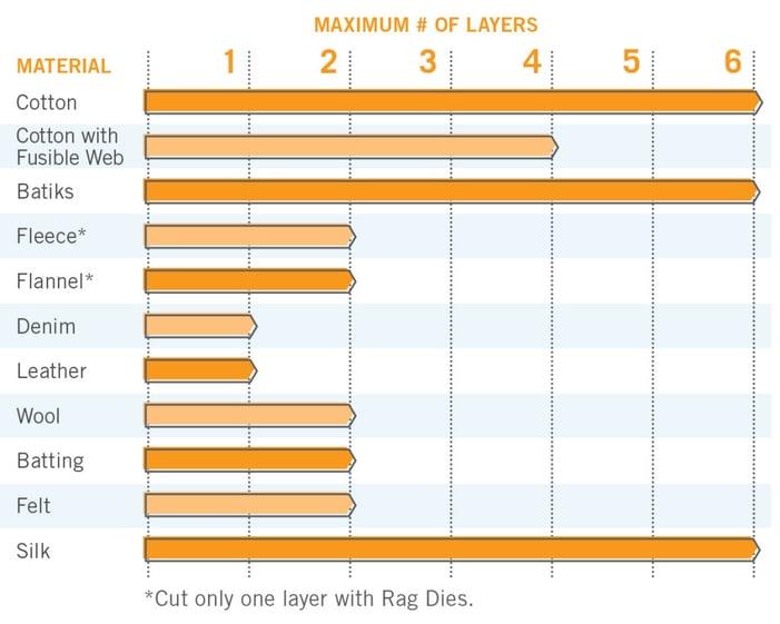 Fabric Layer Illustration